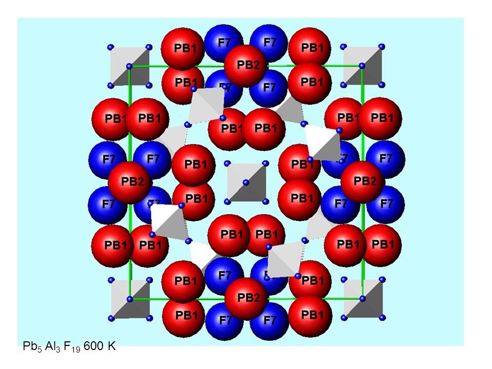 Zusammenfassung Es gibt Materie in drei Aggregatzuständen: –Gasförmig Dichte bei Normalbedingungen ca.