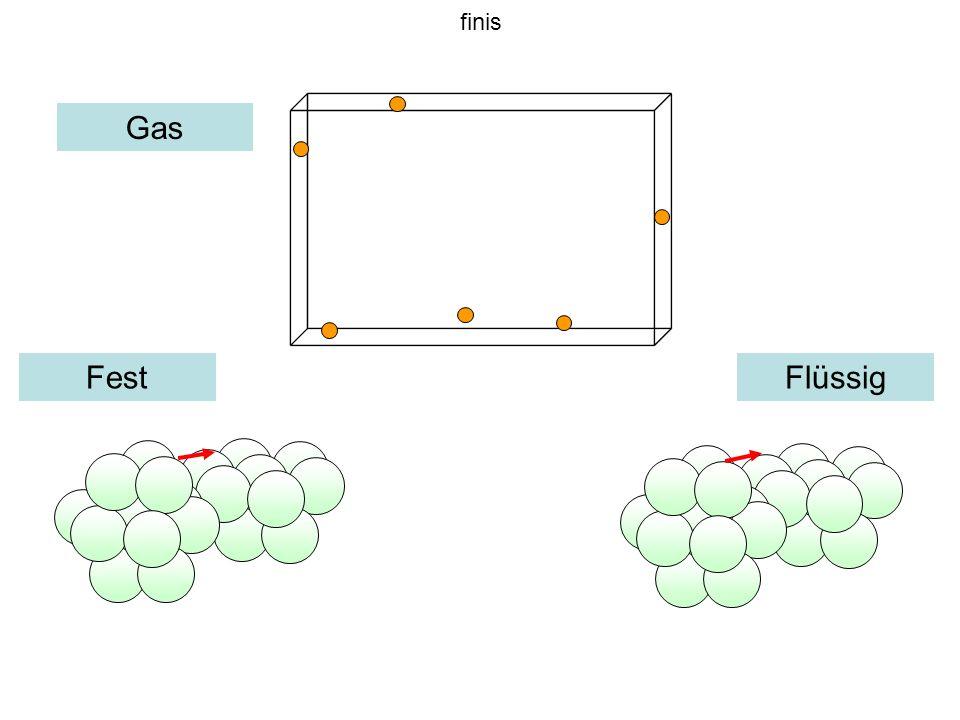 finis FestFlüssig Gas