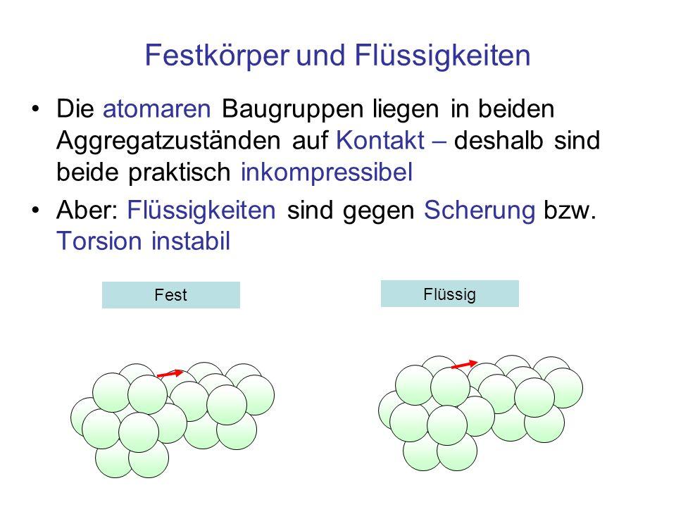Arbeit bei Vergrößerung einer Flüssigkeits- oberfläche Aber: Die Vergrößerung der Oberfläche erfordert Energie: die Kraft ist dieOberflächenspannung