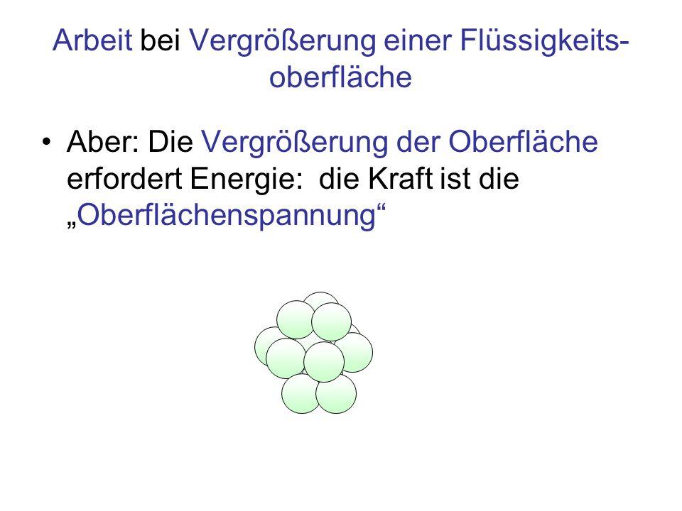 Aggregatzustände und Eigenschaften GasFlüssigkeitFestkörper Dichte*~0,001 g/cm 3 ~ 1g/cm 3 Ist zur Verdichtung Kraft erforderlich.