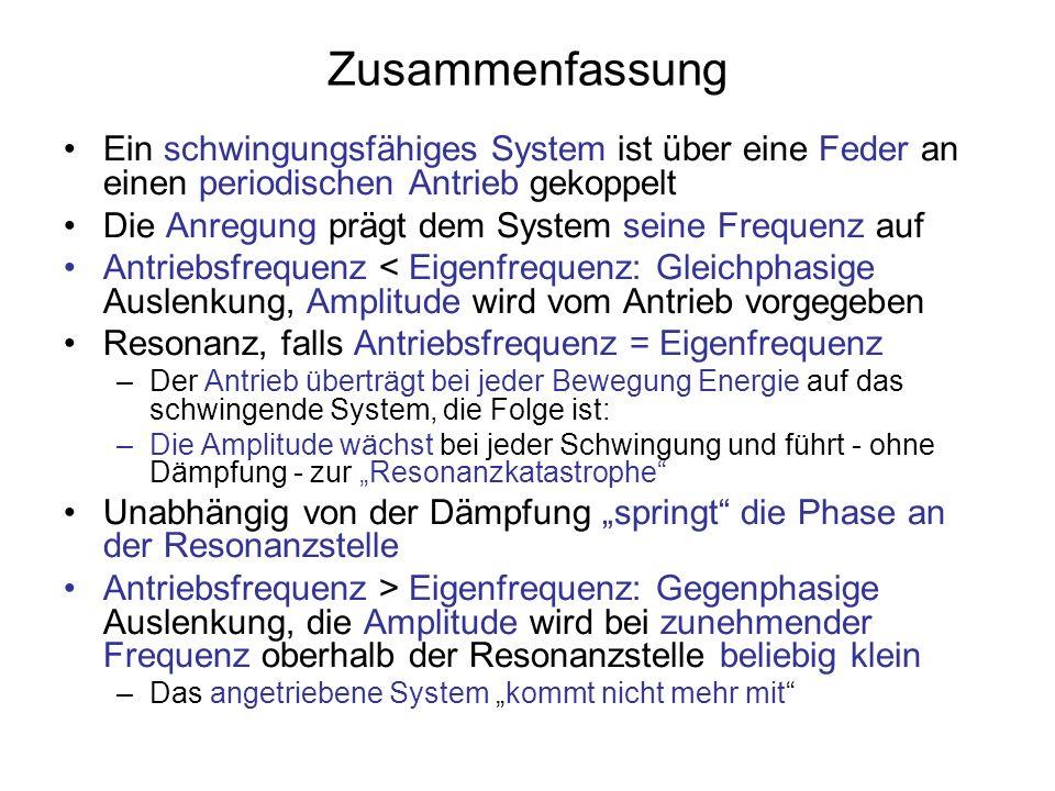 Zusammenfassung Ein schwingungsfähiges System ist über eine Feder an einen periodischen Antrieb gekoppelt Die Anregung prägt dem System seine Frequenz