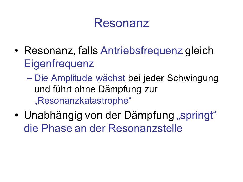 Resonanz Resonanz, falls Antriebsfrequenz gleich Eigenfrequenz –Die Amplitude wächst bei jeder Schwingung und führt ohne Dämpfung zur Resonanzkatastro
