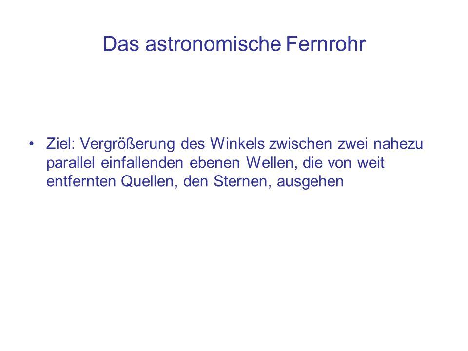 Das astronomische Fernrohr Ziel: Vergrößerung des Winkels zwischen zwei nahezu parallel einfallenden ebenen Wellen, die von weit entfernten Quellen, d