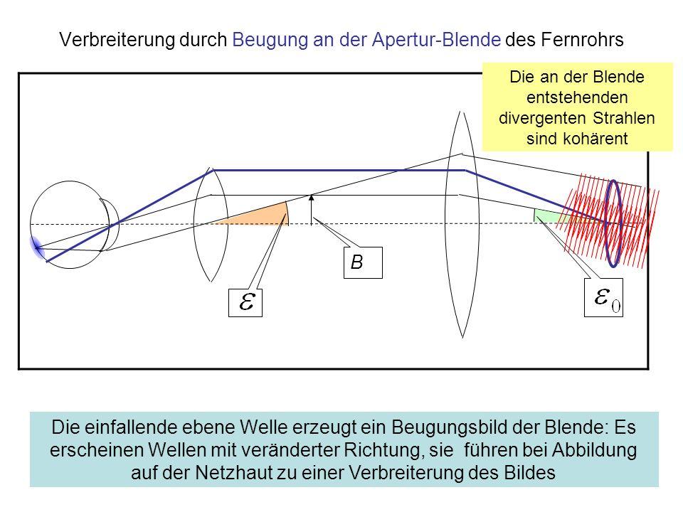 Verbreiterung durch Beugung an der Apertur-Blende des Fernrohrs B Die einfallende ebene Welle erzeugt ein Beugungsbild der Blende: Es erscheinen Welle