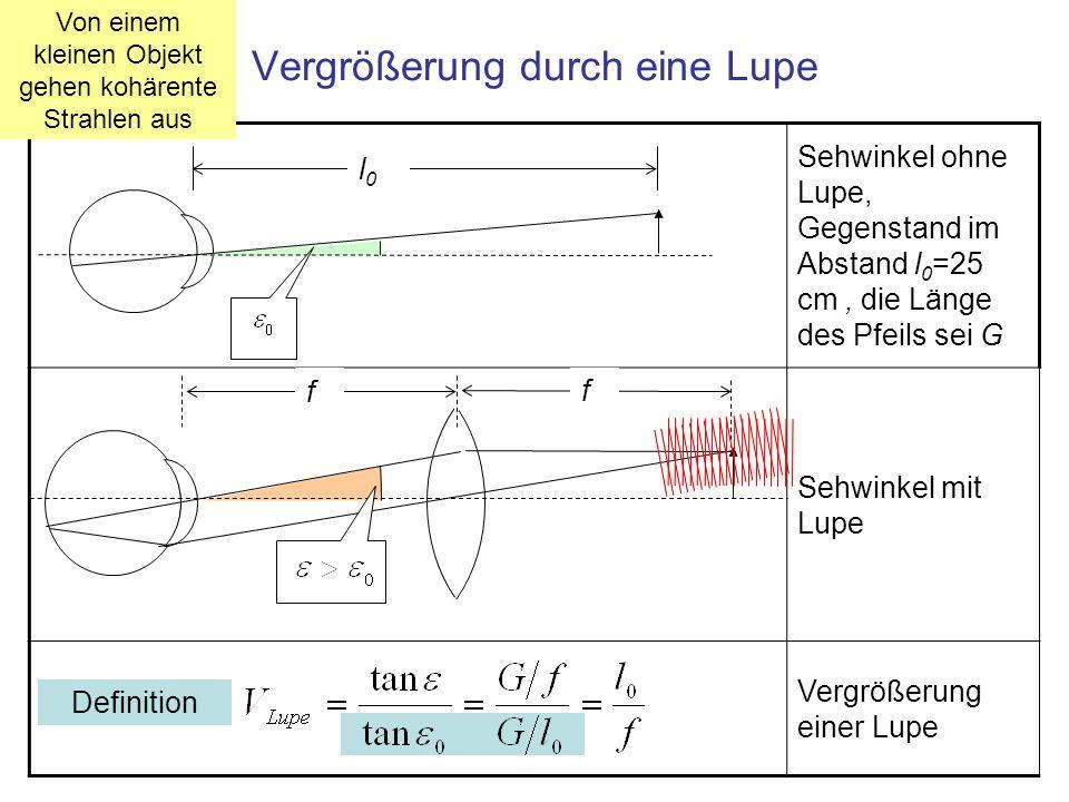 Vergrößerung durch eine Lupe Sehwinkel ohne Lupe, Gegenstand im Abstand l 0 =25 cm, die Länge des Pfeils sei G Sehwinkel mit Lupe Vergrößerung einer L