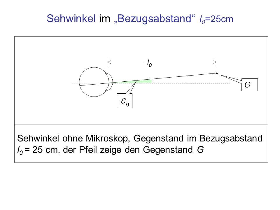 Sehwinkel ohne Mikroskop, Gegenstand im Bezugsabstand l 0 = 25 cm, der Pfeil zeige den Gegenstand G Sehwinkel im Bezugsabstand l 0 =25cm l0l0 G