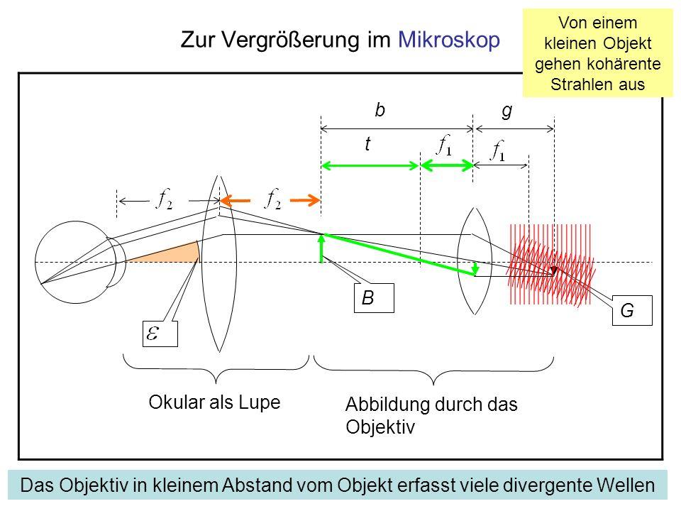 Vergrößerung im Mikroskop Vergrößerung des Okulars (der Lupe) mit Brennweite f 2, l 0 ist die Nahsehweite = 25 cm ) Vergrößerung des Objektivs (einzelne Linse), g Gegenstands-, b Bildweite Die Vergrößerung im Mikroskop ist das Produkt aus der Vergrößerung einer Linse (dem Objektiv) und der einer Lupe (des Okulars)