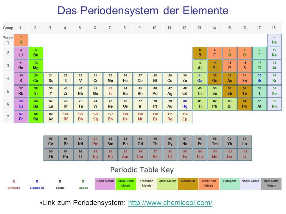 Das Periodensystem der Elemente Link zum Periodensystem: http://www.chemicool.com/http://www.chemicool.com/