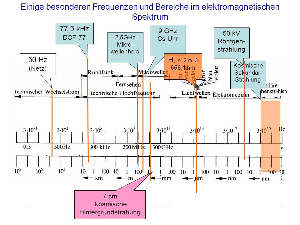 2,5GHz Mikro- wellenherd 50 Hz (Netz) Kosmische Sekundär- Strahlung 50 kV Röntgen- strahlung 9 GHz Cs Uhr 77,5 kHz DCF 77 Einige besonderen Frequenzen