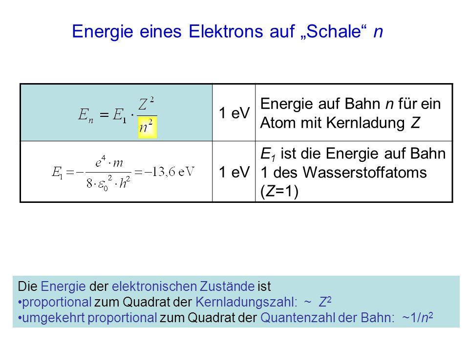 Energieeinheit Elektronenvolt Die Energie einzelner Elektronen wird in der Einheit Elektronenvolt [eV] anstelle von Joule [J] angegeben Die Energie Ein Elektronenvolt wird einem Elektron bei Bewegung zwischen zwei Punkten mit der Potentialdifferenz von einem Volt zugeführt oder abgenommen e = 1,60 ·10 -19 CLadung eines Elektrons W = U·e = U ·1,60 ·10 -19 J Arbeit bei Transport eines Elektrons zwischen zwei Punkten mit Potentialdifferenz U W = U·e = U ·1 eV 1 eV = 1,60 ·10 -19 J Ein Elektronenvolt in Joule Vorteil dieser Konvention: Auf atomarer Skala vermeidet man winzige Zahlen