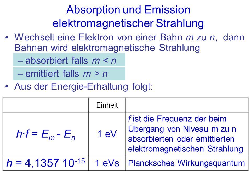 Wellenlänge der am Übergang beteiligten Strahlung 1m λ mn ist die Wellenlänge der beim Übergang von Niveau m zu n absorbierten oder emittierten elektromagnetischen Strahlung R H = 1,10·10 7 1m -1 Rydbergkonstante für das H Atom Diese Angabe gilt streng nur für Wasserstoff ( Z = 1 ) und - mit abnehmender Genauigkeit mit zunehmendem Z -für Wasserstoff-ähnliche Atome mit einem Elektron in der äußeren Schale.