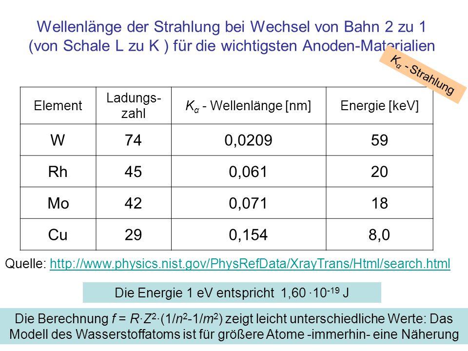 Element Ladungs- zahl K α - Wellenlänge [nm]Energie [keV] W740,020959 Rh450,06120 Mo420,07118 Cu290,1548,0 Die Energie 1 eV entspricht 1,60 ·10 -19 J