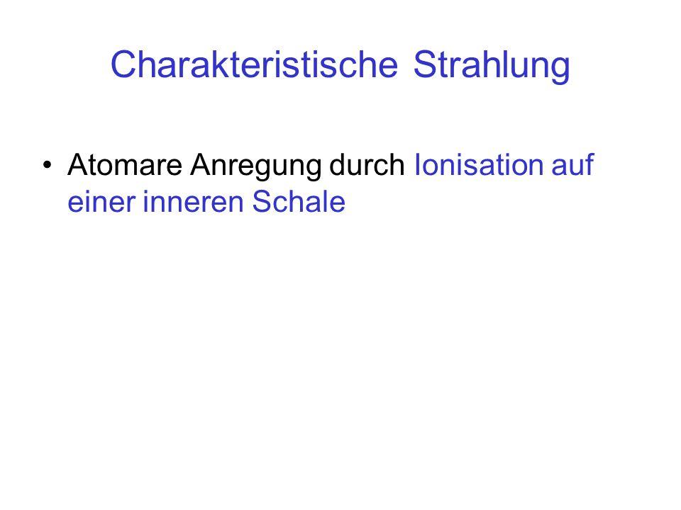 Kernladungszahl W Rh Mo Cu Wellenlängen der K α -Strahlung http://www.physics.nist.gov/PhysRefData/XrayTrans/Html/sear ch.html Quelle: λ ~ 1/Z 2