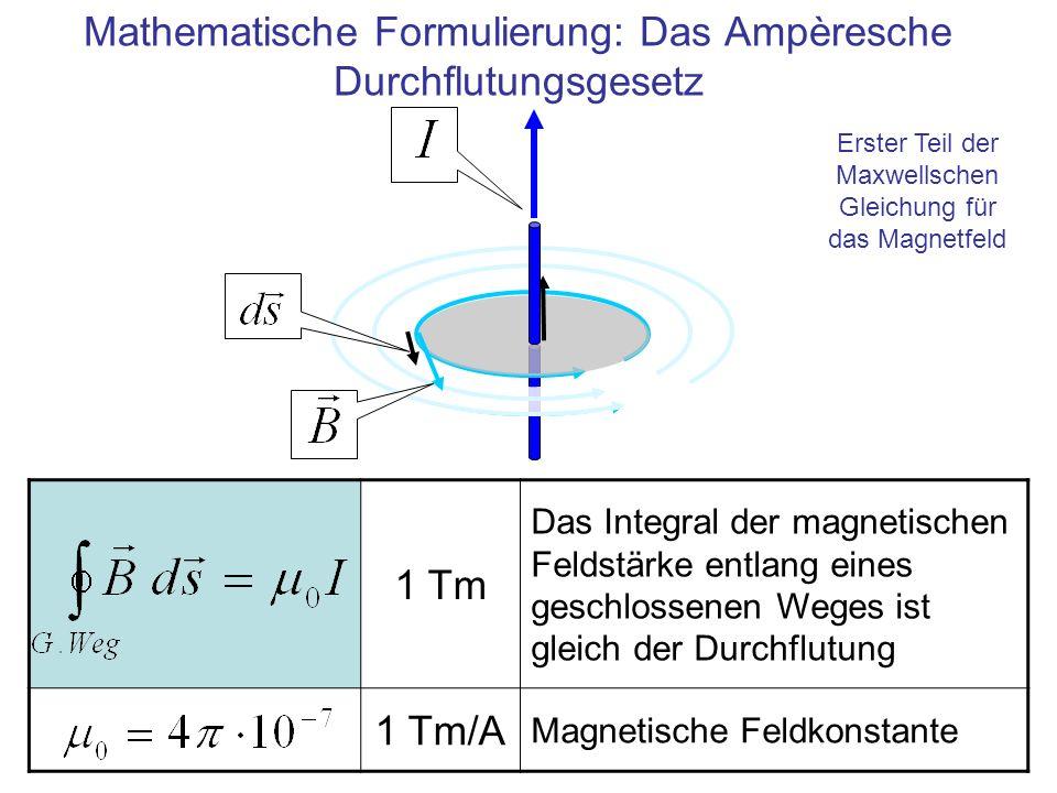 Induzierte magnetische Feldstärke B Zeitlich veränderliche Feldstärke (Konstanter) Strom I B finis Die beiden Ursachen für ein magnetisches Feld