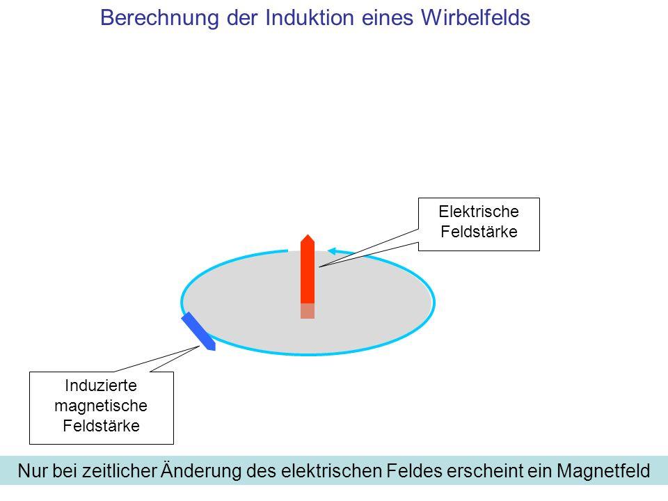 Die Summe der Produkte aus Wegelementen und der magnetischen Feldstärke in Richtung der Wegelemente verbindet Raum und Wirbelfeld B1B1 ds1ds1 Mathematische Formulierung des magnetischen Wirbelfeldes Maß für ein Wirbelfeld