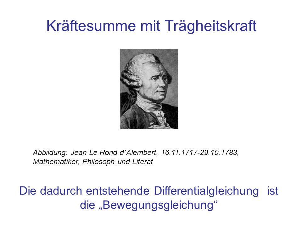 Kräftesumme mit Trägheitskraft Abbildung: Jean Le Rond d´Alembert, 16.11.1717-29.10.1783, Mathematiker, Philosoph und Literat Die dadurch entstehende Differentialgleichung ist die Bewegungsgleichung