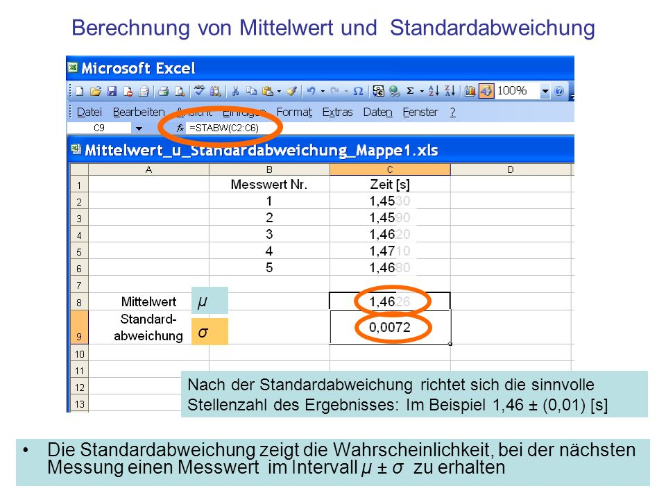 Berechnung von Mittelwert und Standardabweichung Die Standardabweichung zeigt die Wahrscheinlichkeit, bei der nächsten Messung einen Messwert im Inter