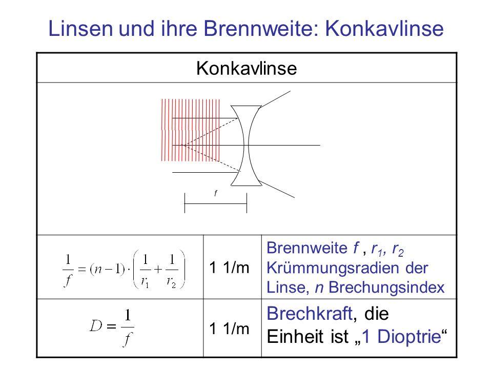 Linsen und ihre Brennweite: Konkavlinse Konkavlinse 1 1/m Brennweite f, r 1, r 2 Krümmungsradien der Linse, n Brechungsindex 1 1/m Brechkraft, die Ein