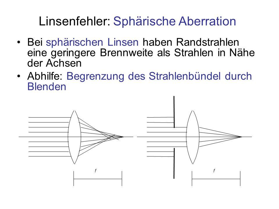 Linsenfehler: Sphärische Aberration Bei sphärischen Linsen haben Randstrahlen eine geringere Brennweite als Strahlen in Nähe der Achsen Abhilfe: Begre