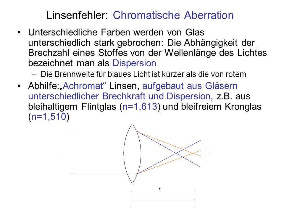 Linsenfehler: Chromatische Aberration Unterschiedliche Farben werden von Glas unterschiedlich stark gebrochen: Die Abhängigkeit der Brechzahl eines St