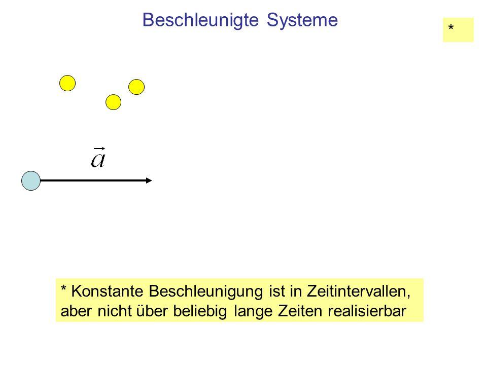 Beschleunigte Systeme * Konstante Beschleunigung ist in Zeitintervallen, aber nicht über beliebig lange Zeiten realisierbar *