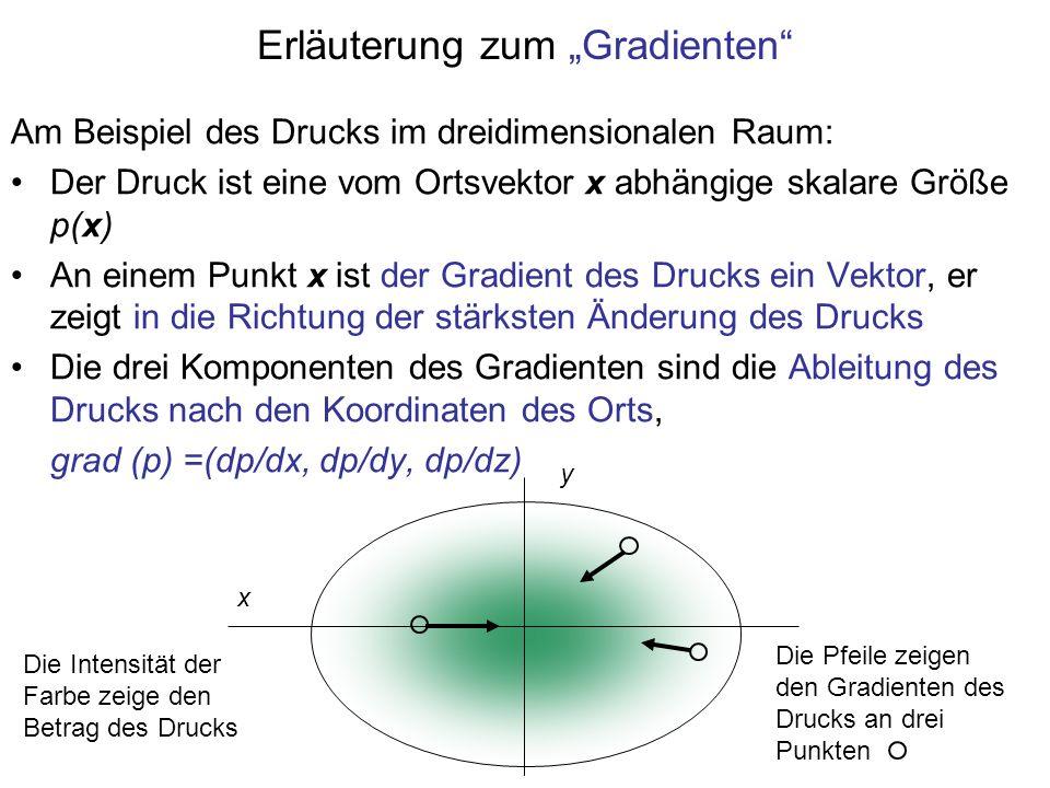 Erläuterung zum Gradienten Am Beispiel des Drucks im dreidimensionalen Raum: Der Druck ist eine vom Ortsvektor x abhängige skalare Größe p(x) An einem