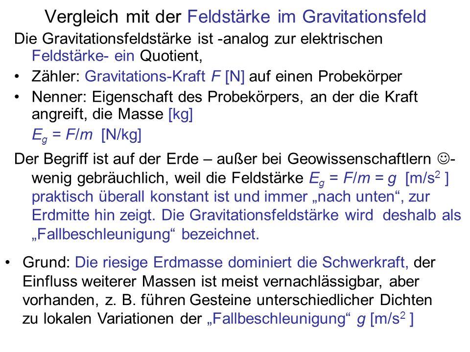 Vergleich mit der Feldstärke im Gravitationsfeld Die Gravitationsfeldstärke ist -analog zur elektrischen Feldstärke- ein Quotient, Zähler: Gravitation
