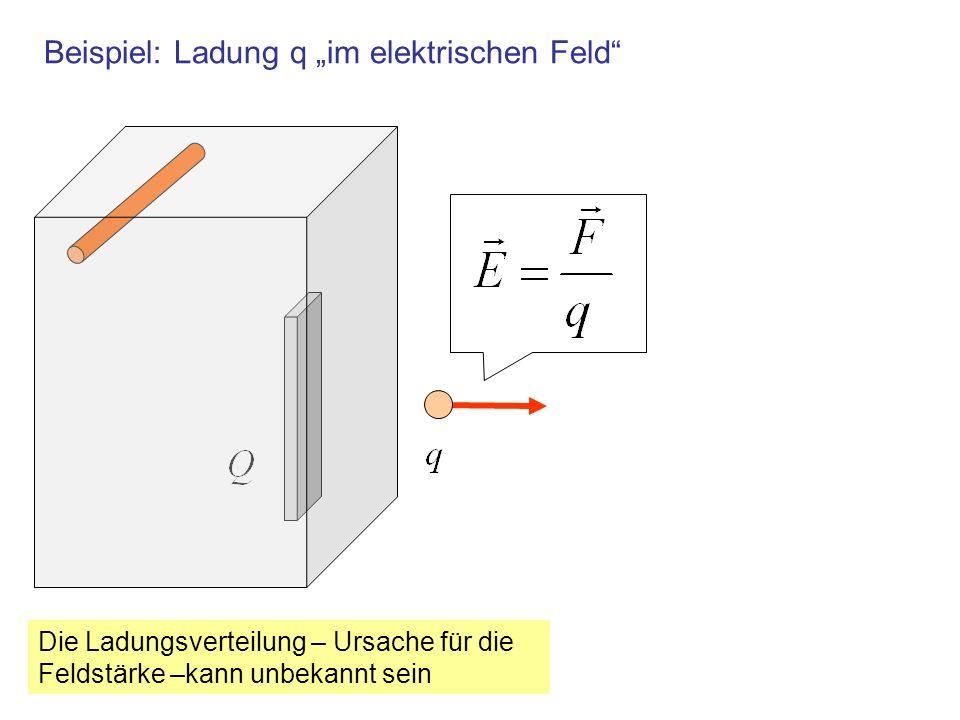 Die Ladungsverteilung – Ursache für die Feldstärke –kann unbekannt sein Beispiel: Ladung q im elektrischen Feld