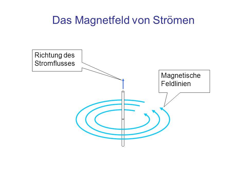 Zusammenfassung Elektrische Stromstärke: Quotient, transportierte Ladung Q durch Zeit t : I = Q / t [A] Jeder Strom ist von kreisförmigen Magnetfeldlinien umgeben An einem Ort mit magnetischer Feldstärke B wirkt auf eine mit Geschwindigkeit v bewegte Ladung Q eine Kraft F = v · Q · B [N] –Richtung der Kraft (Lorentzkraft) für eine positive Ladung: Senkrecht sowohl zu B als auch zu v (Rechte Hand Regel) Magnetische Feldstärke: Quotient B = F / (v · Q) [T] –Zähler: Lorentzkraft auf die bewegte Ladung –Nenner: Ladung mal Geschwindigkeit