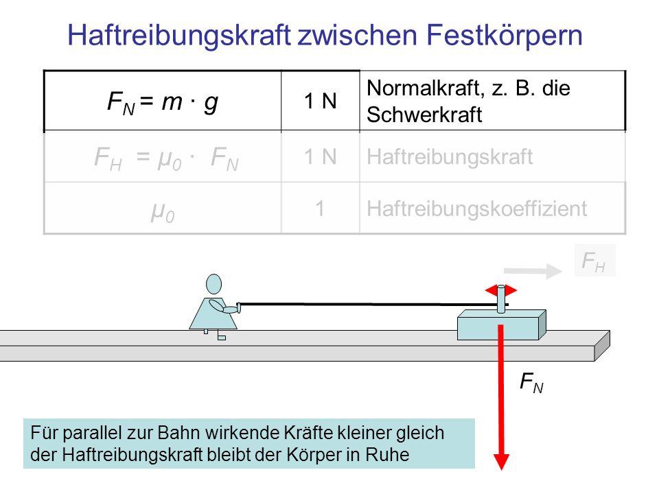 Haftreibungskraft zwischen Festkörpern F N = m · g 1 N Normalkraft, z. B. die Schwerkraft F H = μ 0 · F N 1 NHaftreibungskraft μ0μ0 1Haftreibungskoeff