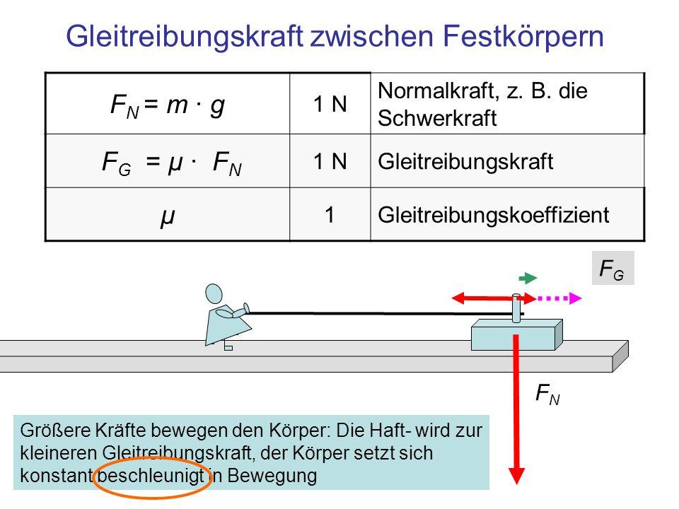 Gleitreibungskraft zwischen Festkörpern F N = m · g 1 N Normalkraft, z. B. die Schwerkraft F G = μ · F N 1 NGleitreibungskraft μ 1Gleitreibungskoeffiz