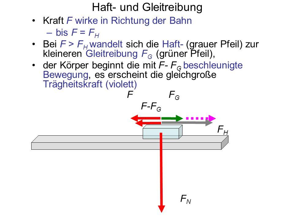 Haft- und Gleitreibung Kraft F wirke in Richtung der Bahn –bis F = F H Bei F > F H wandelt sich die Haft- (grauer Pfeil) zur kleineren Gleitreibung F