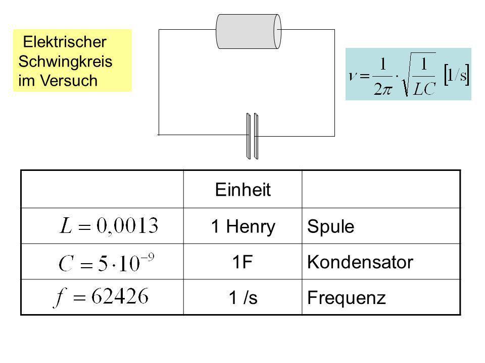 Einheit 1 HenrySpule 1FKondensator 1 /sFrequenz Elektrischer Schwingkreis im Versuch