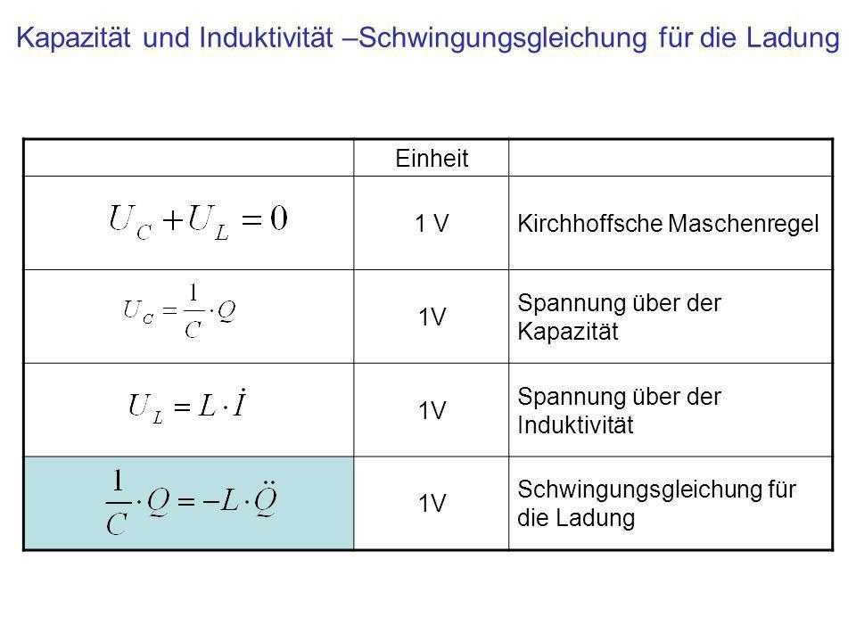 Kapazität und Induktivität –Schwingungsgleichung für die Ladung Einheit 1 VKirchhoffsche Maschenregel 1V Spannung über der Kapazität 1V Spannung über