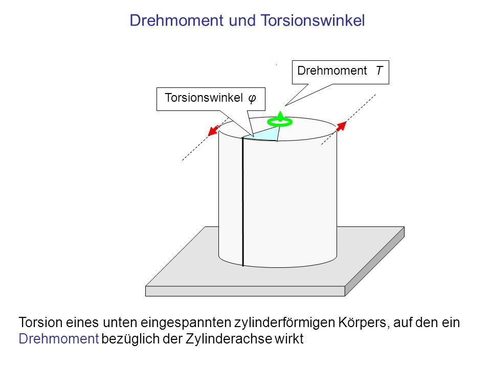 Torsion eines unten eingespannten zylinderförmigen Körpers, auf den ein Drehmoment bezüglich der Zylinderachse wirkt Torsionswinkel φ Drehmoment und Torsionswinkel Drehmoment T