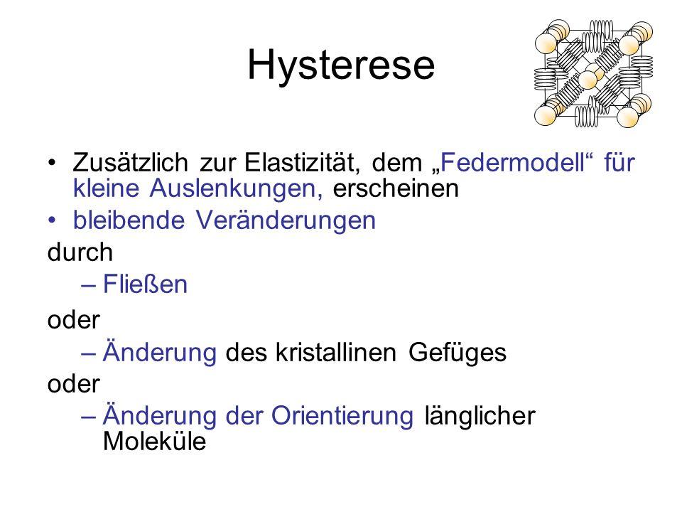 Hysterese Zusätzlich zur Elastizität, dem Federmodell für kleine Auslenkungen, erscheinen bleibende Veränderungen durch –Fließen oder –Änderung des kristallinen Gefüges oder –Änderung der Orientierung länglicher Moleküle