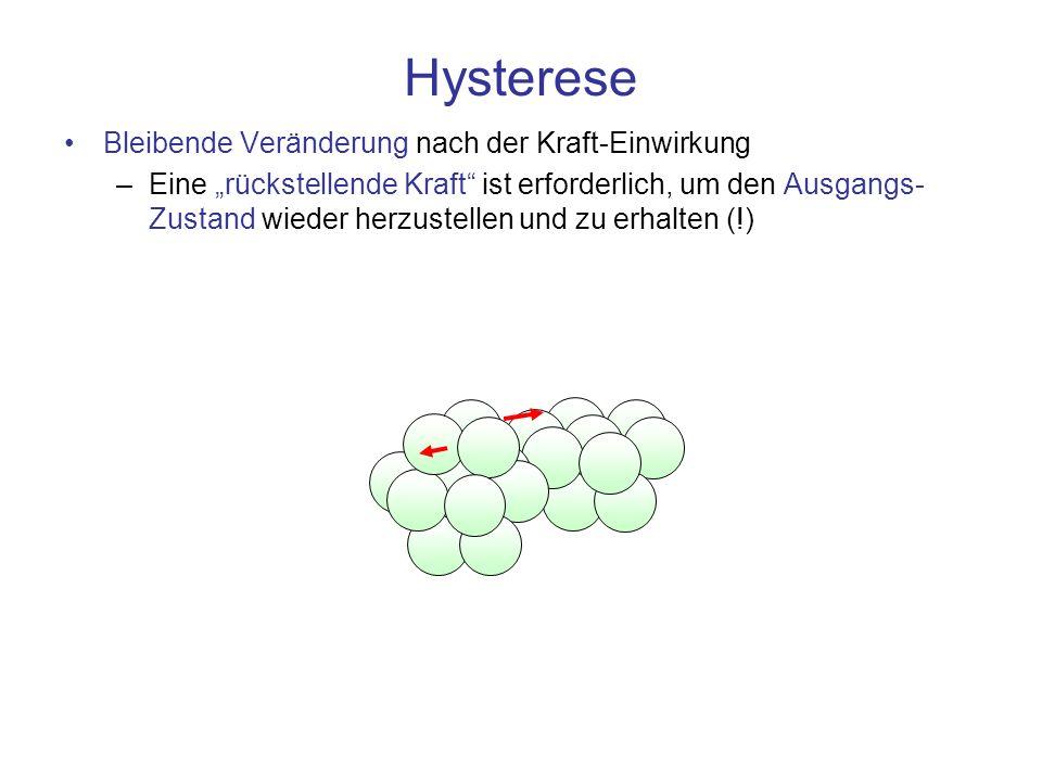Hysterese Bleibende Veränderung nach der Kraft-Einwirkung –Eine rückstellende Kraft ist erforderlich, um den Ausgangs- Zustand wieder herzustellen und zu erhalten (!)