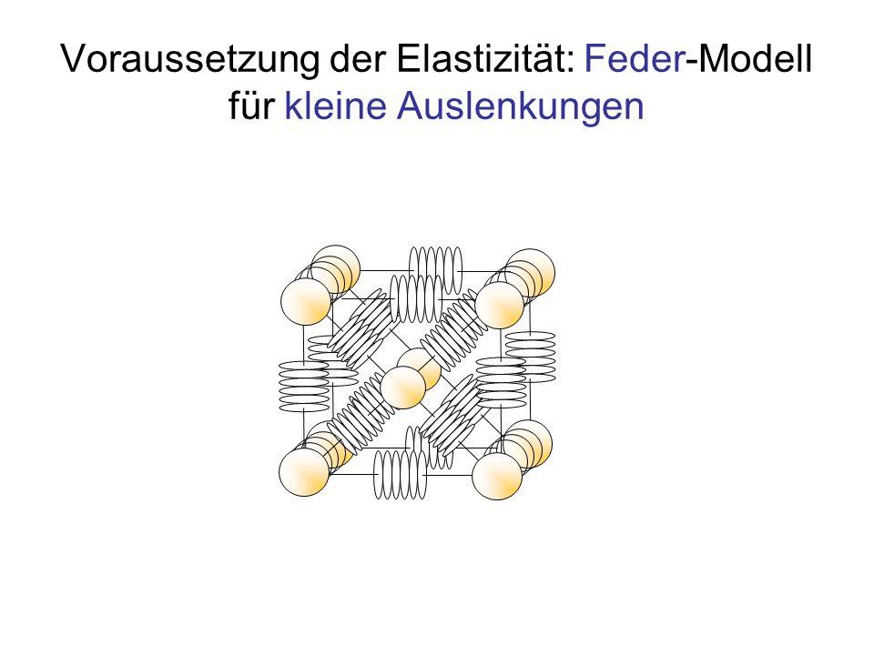 Voraussetzung der Elastizität: Feder-Modell für kleine Auslenkungen
