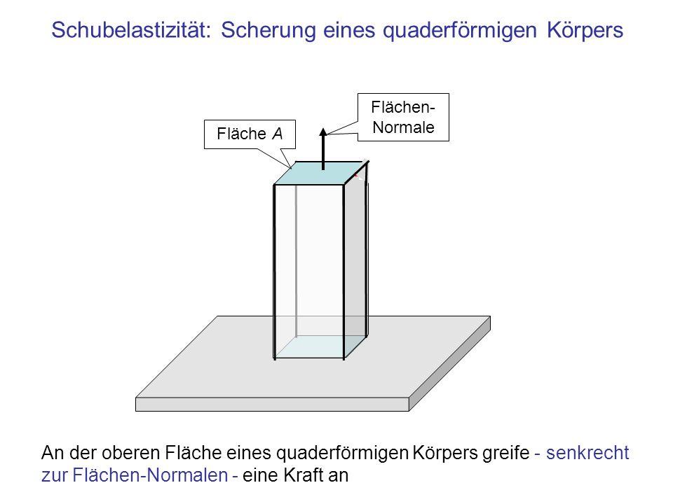 Schubelastizität: Scherung eines quaderförmigen Körpers Flächen- Normale Fläche A An der oberen Fläche eines quaderförmigen Körpers greife - senkrecht