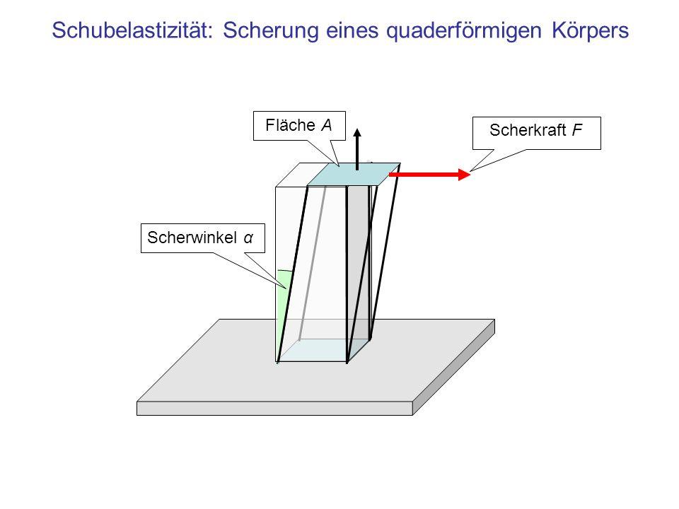Schubelastizität: Scherung eines quaderförmigen Körpers Scherwinkel α Scherkraft F Fläche A