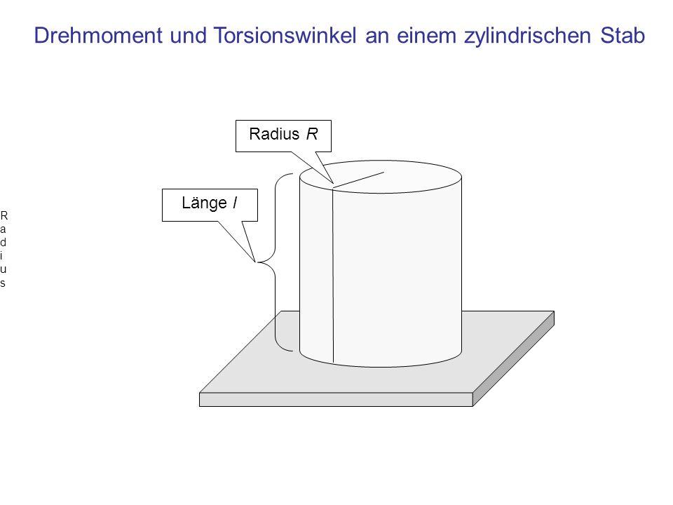 Radius R Radius Radius Drehmoment und Torsionswinkel an einem zylindrischen Stab Länge l