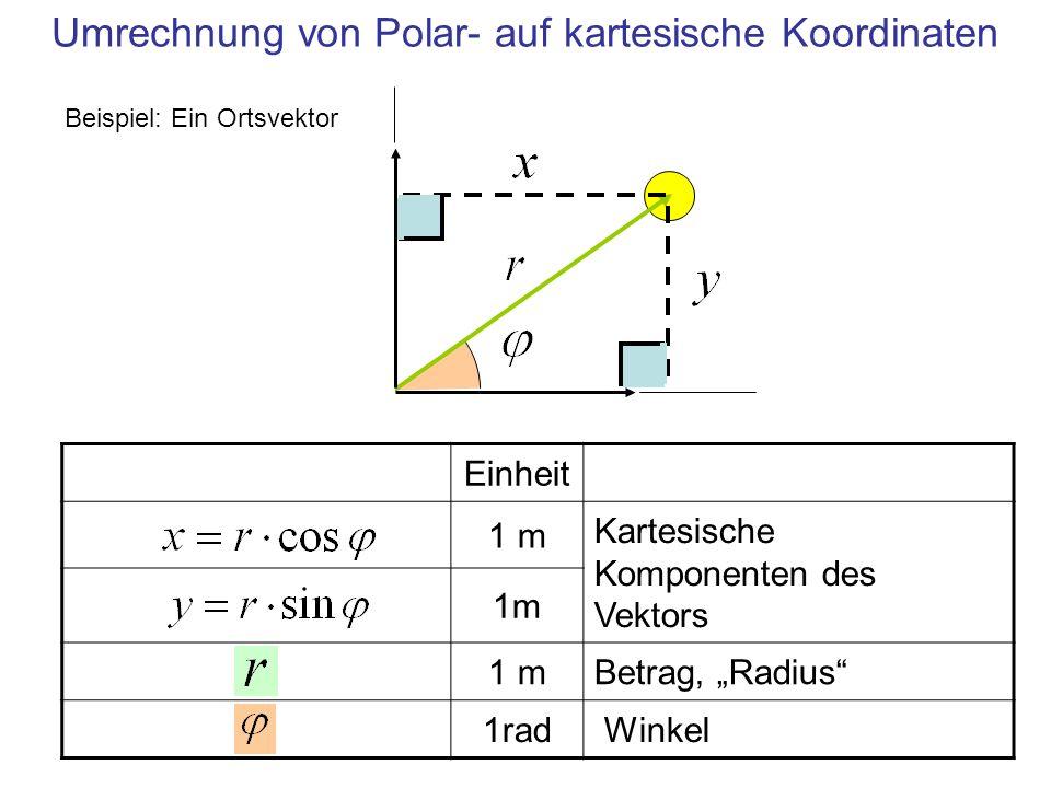 Umrechnung von Polar- auf kartesische Koordinaten Einheit 1 m Kartesische Komponenten des Vektors 1m Betrag, Radius 1rad Winkel Beispiel: Ein Ortsvekt