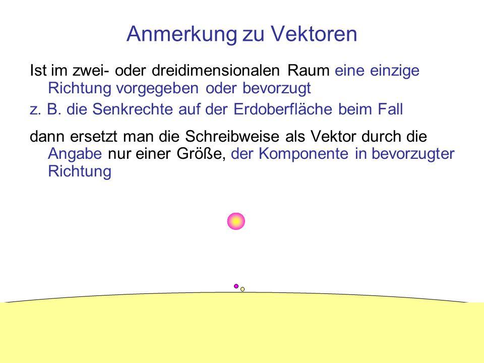 Anmerkung zu Vektoren Ist im zwei- oder dreidimensionalen Raum eine einzige Richtung vorgegeben oder bevorzugt z. B. die Senkrechte auf der Erdoberflä