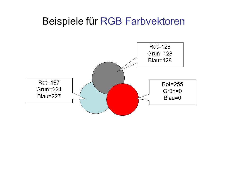 Beispiele für RGB Farbvektoren Rot=187 Grün=224 Blau=227 Rot=255 Grün=0 Blau=0 Rot=128 Grün=128 Blau=128
