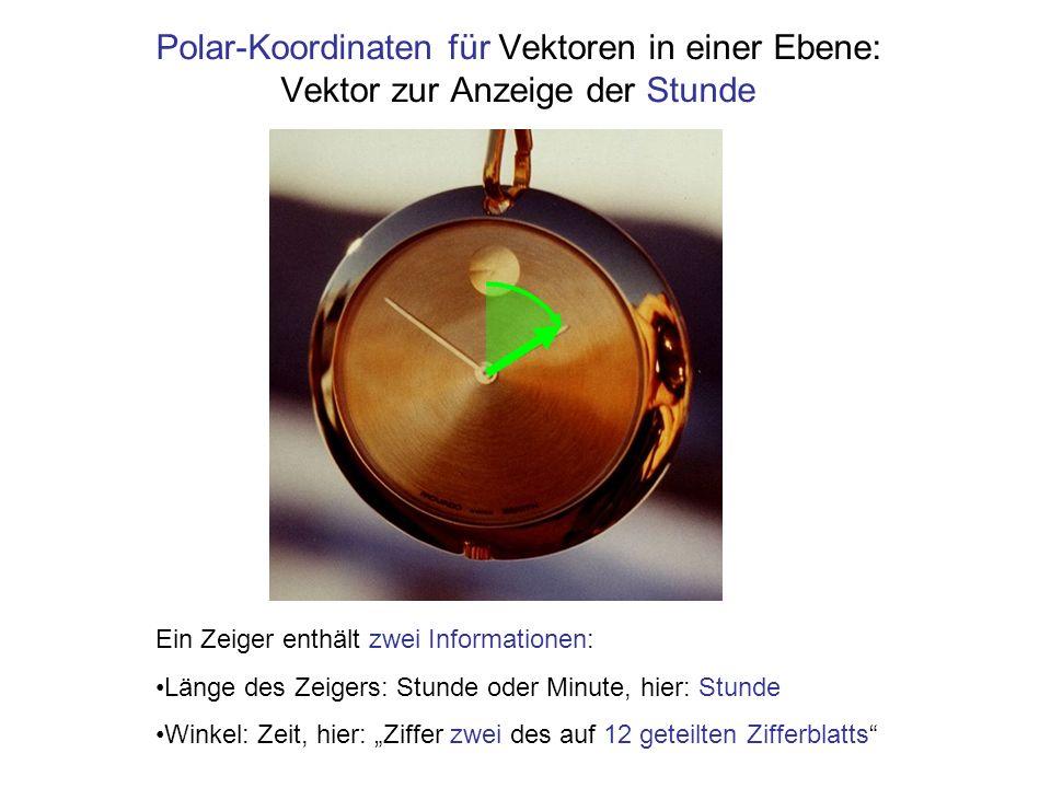 Polar-Koordinaten für Vektoren in einer Ebene: Vektor zur Anzeige der Stunde Ein Zeiger enthält zwei Informationen: Länge des Zeigers: Stunde oder Minute, hier: Stunde Winkel: Zeit, hier: Ziffer zwei des auf 12 geteilten Zifferblatts