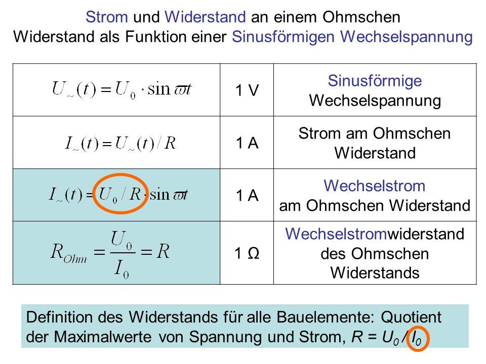 1 V Sinusförmige Wechselspannung 1 A Strom am Ohmschen Widerstand 1 A Wechselstrom am Ohmschen Widerstand 1 Wechselstromwiderstand des Ohmschen Widers