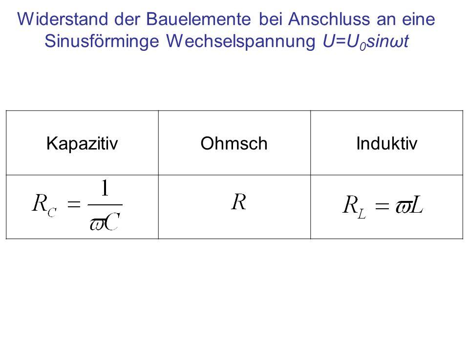 KapazitivOhmschInduktiv Widerstand der Bauelemente bei Anschluss an eine Sinusförminge Wechselspannung U=U 0 sinωt