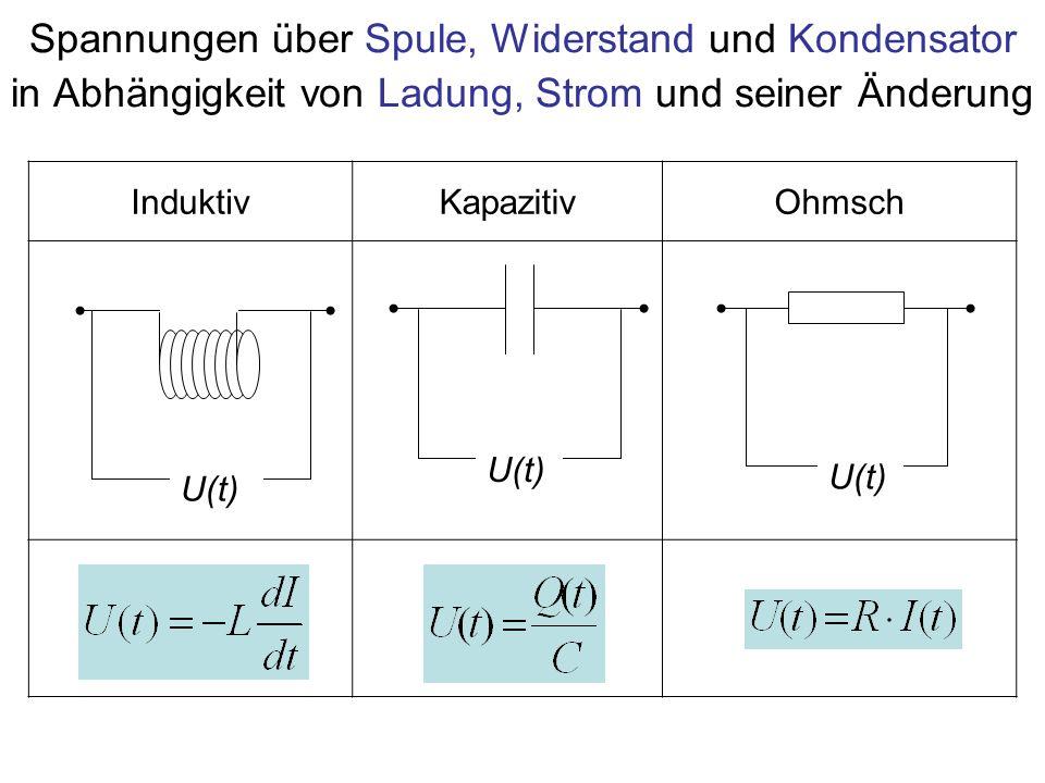 InduktivKapazitivOhmsch Spannungen über Spule, Widerstand und Kondensator in Abhängigkeit von Ladung, Strom und seiner Änderung U(t)