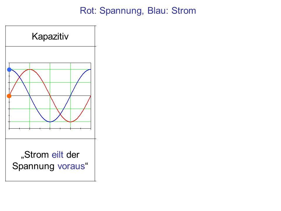 U~U~ Ohmscher Widerstand an einer Wechselspannungsquelle : Analyse nach der Maschenregel, Umlauf von (bei Wechselstrom momentanen) + nach -, Quellen von + nach – zählen positiv, im Gegensinn negativ
