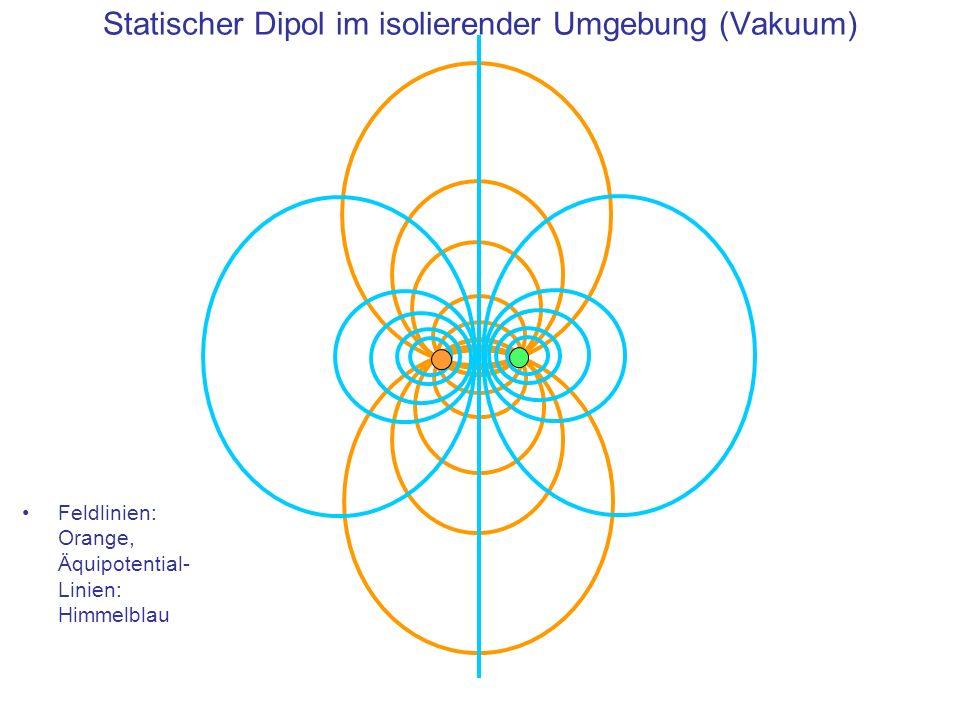 Statischer Dipol im isolierender Umgebung (Vakuum) Feldlinien: Orange, Äquipotential- Linien: Himmelblau